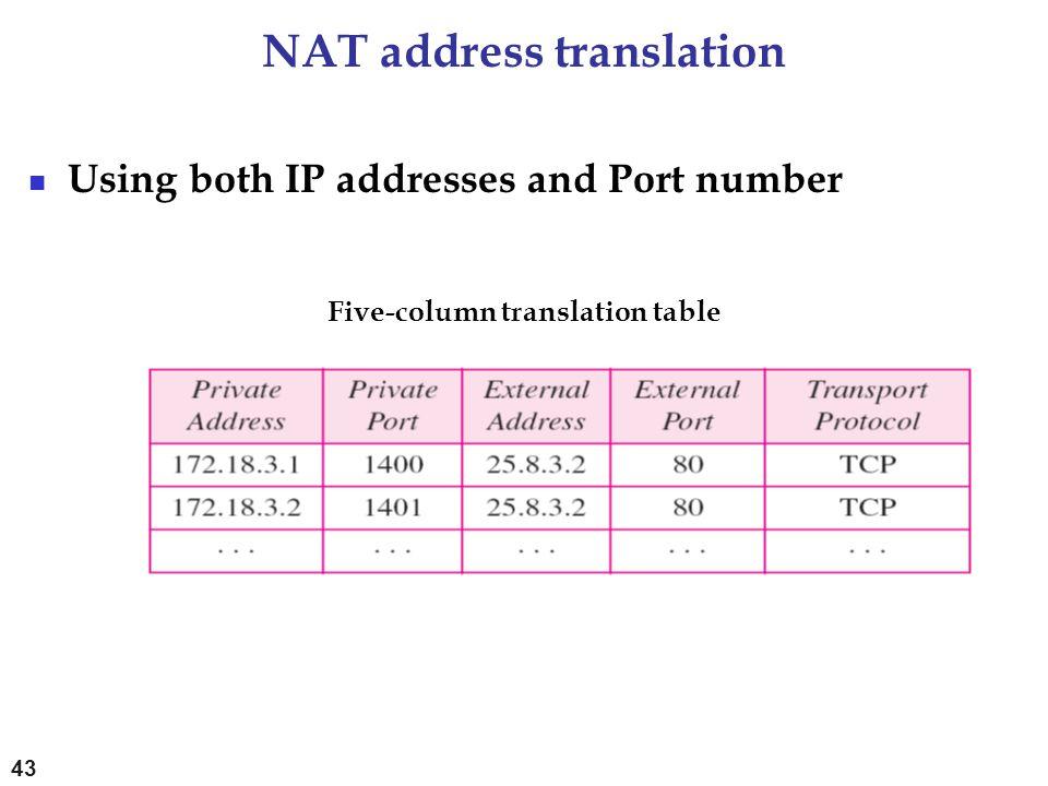 NAT address translation Using both IP addresses and Port number Five-column translation table 43