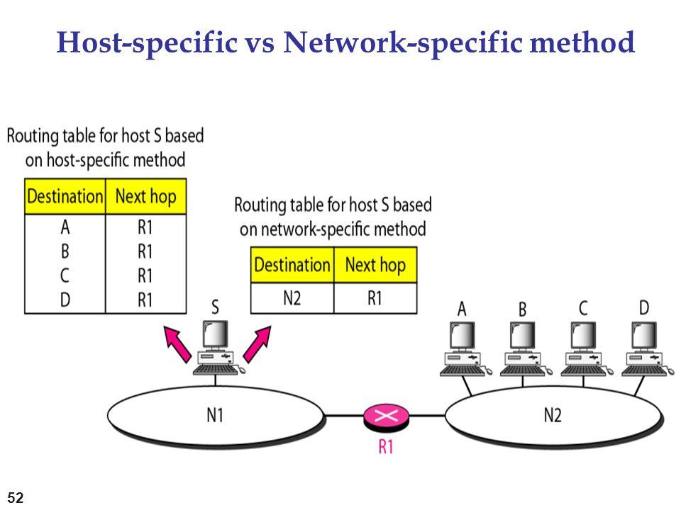 Host-specific vs Network-specific method 52