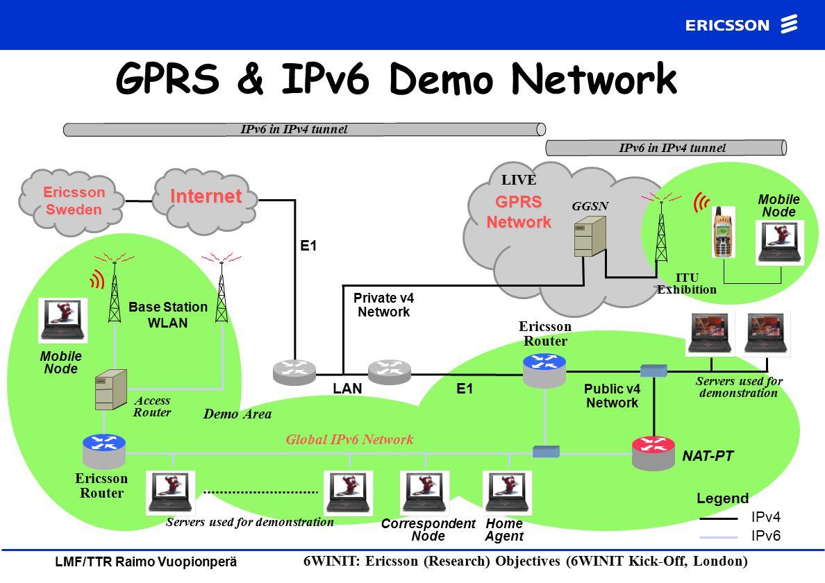 LMF/TTR Raimo Vuopionperä 6WINIT: Ericsson (Research) Objectives (6WINIT Kick-Off, London) GGSN GPRS Network Private v4 Network Ericsson Sweden Intern