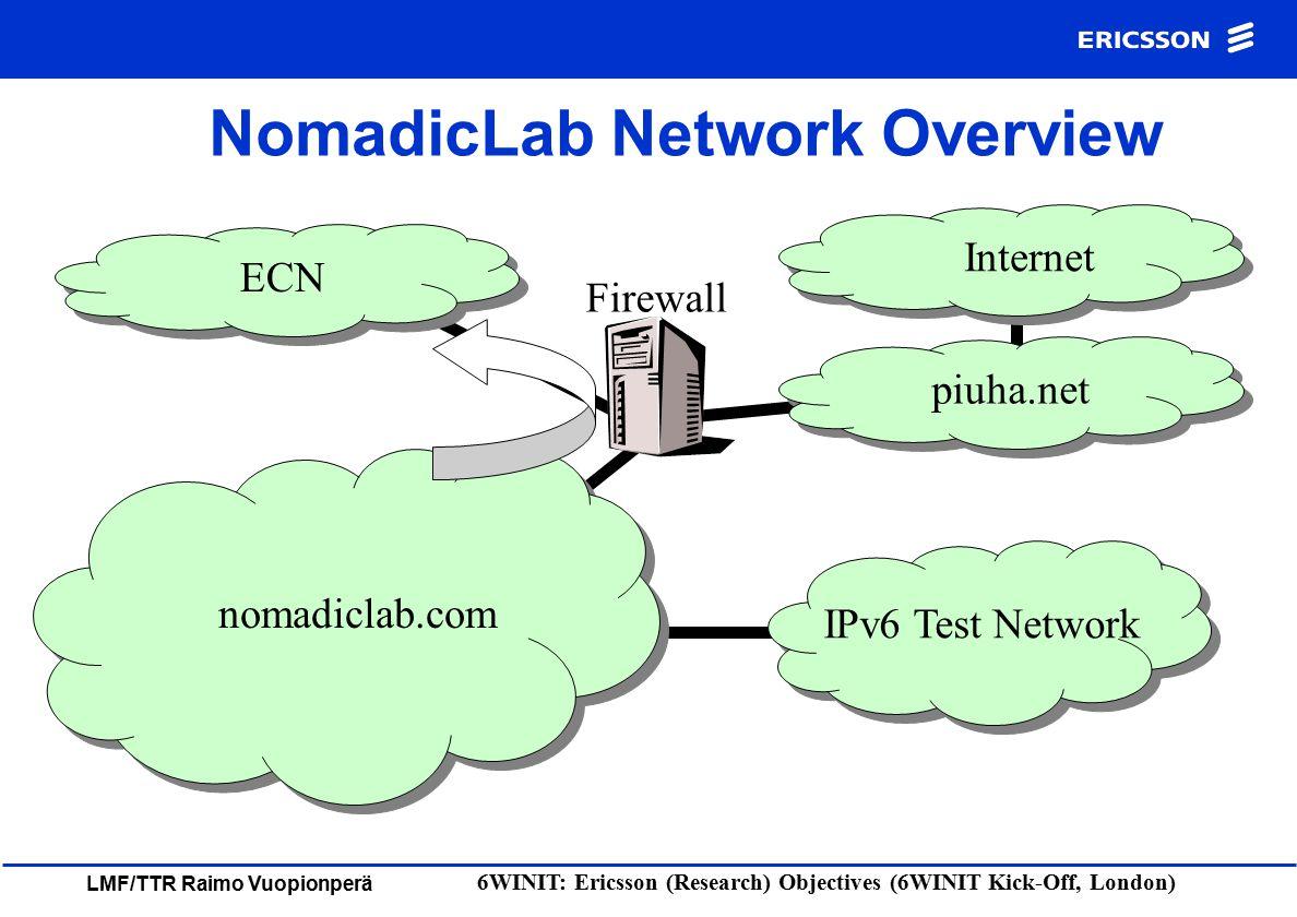 LMF/TTR Raimo Vuopionperä 6WINIT: Ericsson (Research) Objectives (6WINIT Kick-Off, London) NomadicLab Network Overview nomadiclab.com IPv6 Test Networ