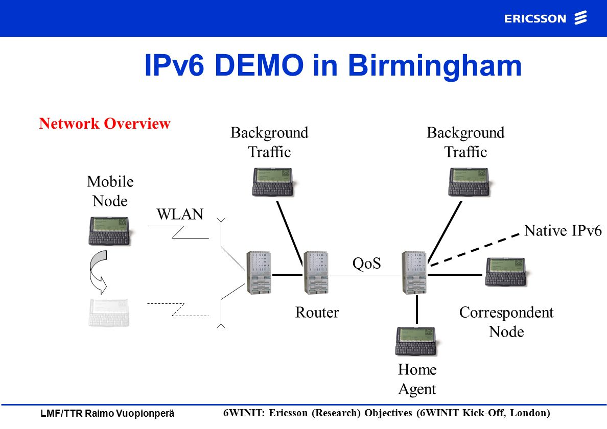 LMF/TTR Raimo Vuopionperä 6WINIT: Ericsson (Research) Objectives (6WINIT Kick-Off, London) The IPv6 Test Network An IPv6-only test network –All NomadicLab projects use this site 8 x PC, 2 x Laptop –100 Mbps Ethernet –11 Mbps WLAN Removable hard disk bays –Each project buys own hard disks One server –DNS, NFS, NIS and NAT-PT –Router towards NomadicLab and 6Bone The network is configured with SNMP –Up to 30 different VLANs –4 NICs (Network Interface Cards) in each PC –Cables are not moved!