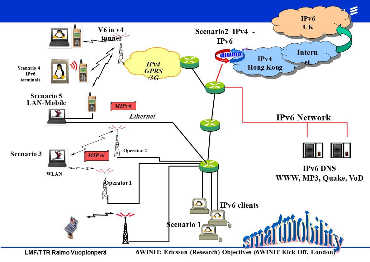 LMF/TTR Raimo Vuopionperä 6WINIT: Ericsson (Research) Objectives (6WINIT Kick-Off, London) IPv6 Trial in Hong Kong...