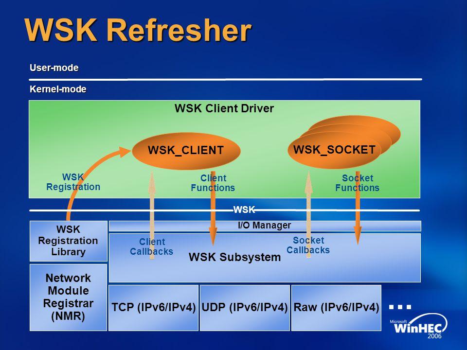 WSK Refresher WSK Client Driver User-mode Kernel-mode WSK Registration Library I/O Manager Network Module Registrar (NMR) WSK Subsystem TCP (IPv6/IPv4