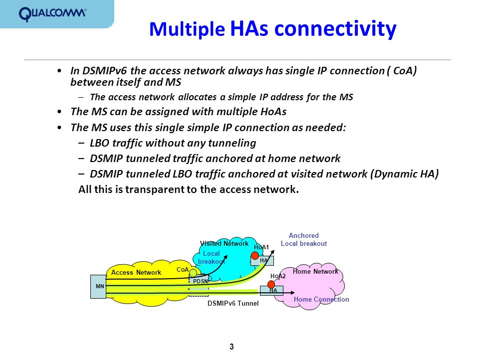4 Multiple Access Connections The MS can connect to the home agent using multiple access networks simultaneously.