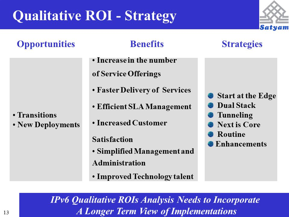 13 Qualitative ROI - Strategy IPv6 Qualitative ROIs Analysis Needs to Incorporate A Longer Term View of Implementations OpportunitiesBenefitsStrategies Transitions New Deployments Increase in the number of Service Offerings Faster Delivery of Services Efficient SLA Management Increased Customer Satisfaction Simplified Management and Administration Improved Technology talent Start at the Edge Dual Stack Tunneling Next is Core Routine Enhancements