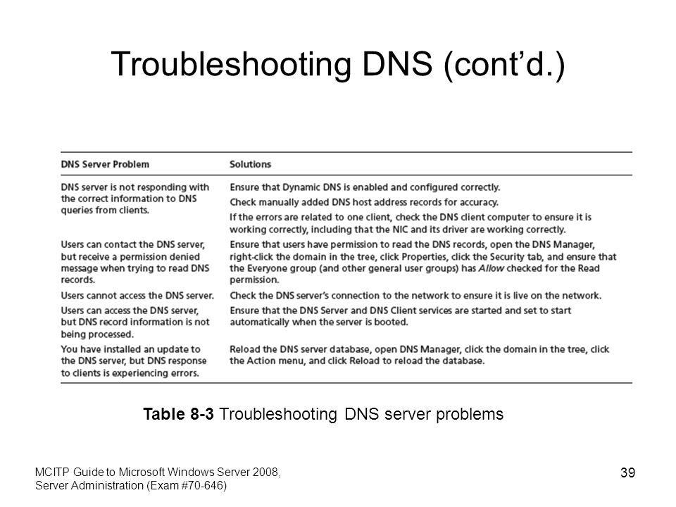 Troubleshooting DNS (cont'd.) MCITP Guide to Microsoft Windows Server 2008, Server Administration (Exam #70-646) 39 Table 8-3 Troubleshooting DNS serv