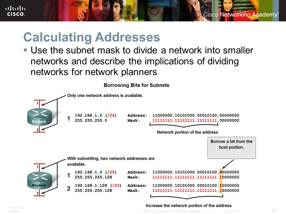ITE PC v4.0 Chapter 1 22 © 2007 Cisco Systems, Inc. All rights reserved.Cisco Public Calculating Addresses  Use the subnet mask to divide a network i