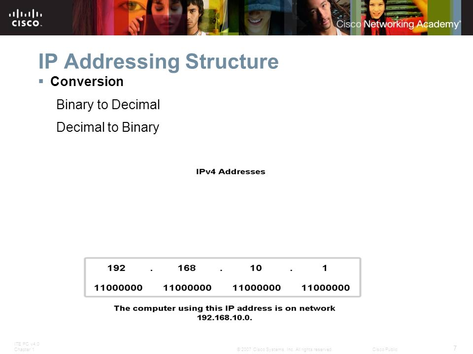 ITE PC v4.0 Chapter 1 7 © 2007 Cisco Systems, Inc. All rights reserved.Cisco Public IP Addressing Structure  Conversion Binary to Decimal Decimal to
