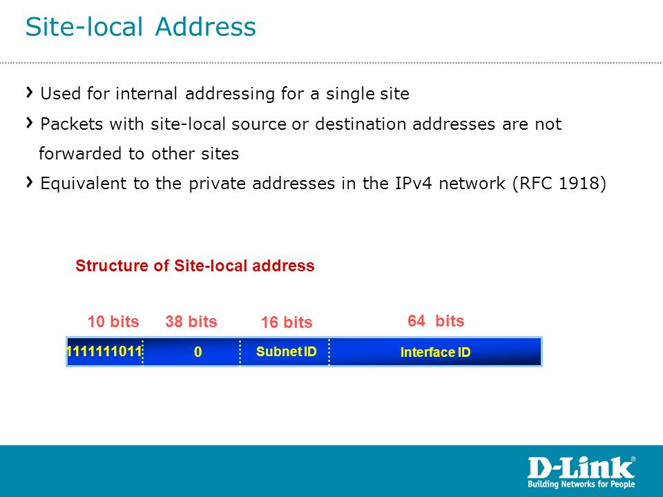 Used for internal addressing for a single site Packets with site-local source or destination addresses are not forwarded to other sites Equivalent to