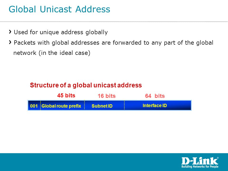 Used for unique address globally Packets with global addresses are forwarded to any part of the global network (in the ideal case) Structure of a glob
