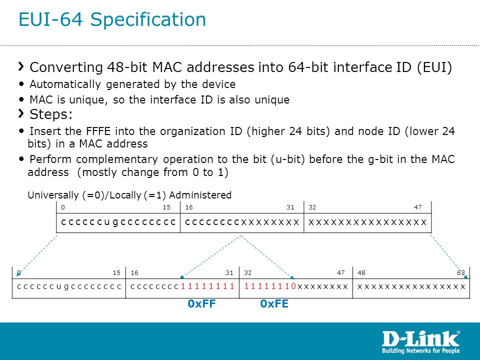 Converting 48-bit MAC addresses into 64-bit interface ID (EUI) Automatically generated by the device MAC is unique, so the interface ID is also unique