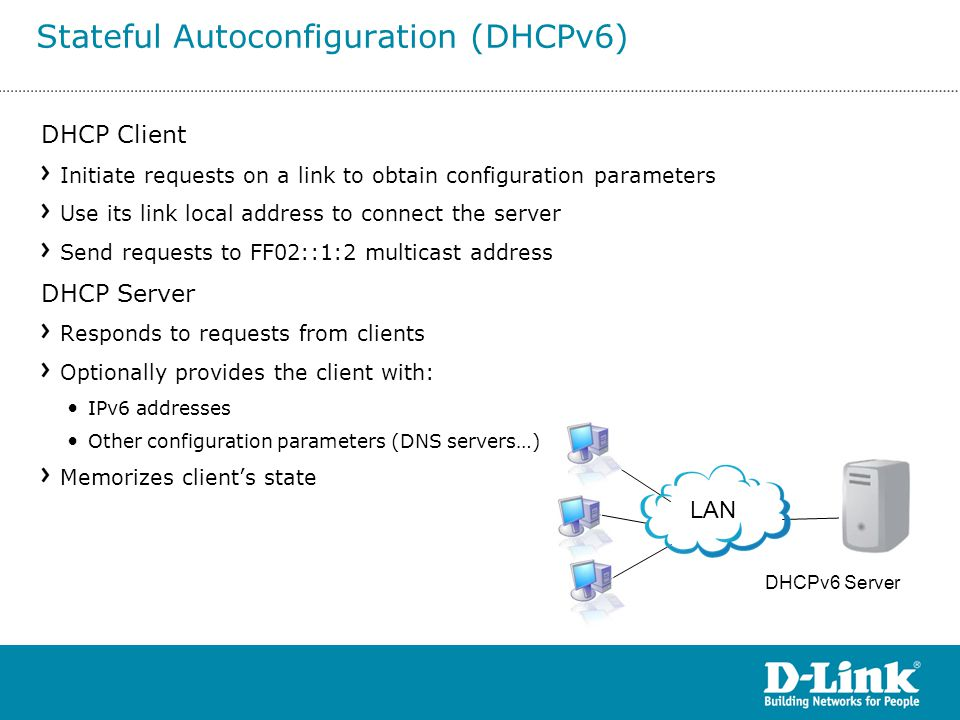 DHCP Client Initiate requests on a link to obtain configuration parameters Use its link local address to connect the server Send requests to FF02::1:2