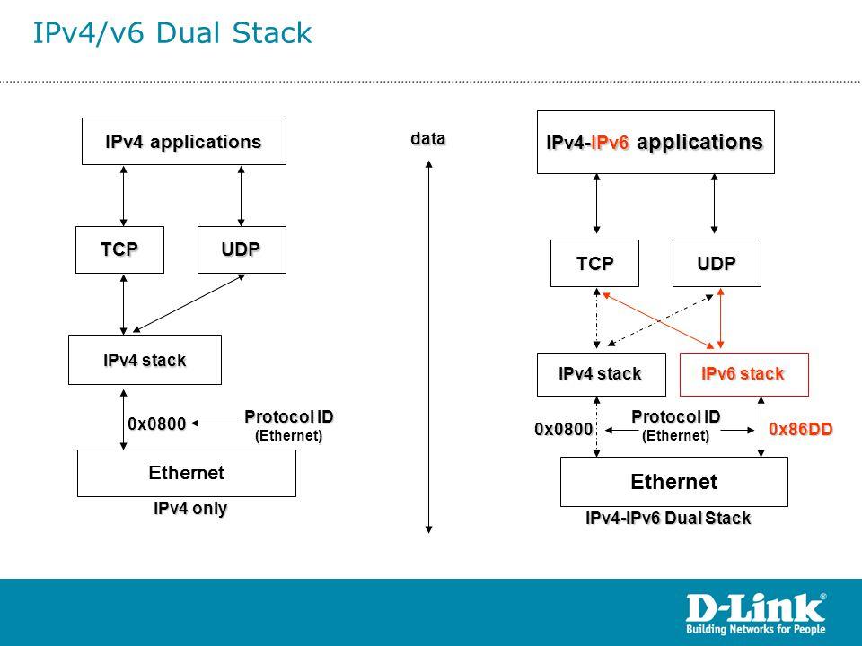 IPv4 applications TCPUDP IPv4 stack Ethernet Protocol ID () (Ethernet) 0x0800 IPv4-IPv6 applications TCPUDP IPv4 stack Ethernet 0x0800 IPv6 stack 0x86
