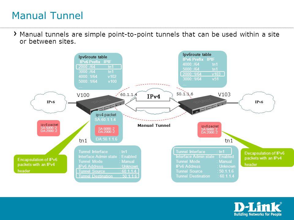 V100 V103 Ipv6route table IPv6 Prefix IPIF 2000::/64tn1 3000::/64tn1 4000::1/64 v102 5000::1/64v100 … tn1 Tunnel Interface : tn1 Interface Admin state