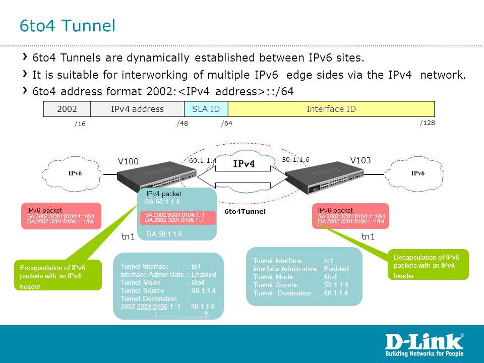 V100 V103 tn1 50.1.1.6 Encapsulation of IPv6 packets with an IPv4 header 6to4 Tunnel IPv6 packet SA:2002:3C01:0104:1::1/64 DA:2002:3201:0106:1::1/64 6