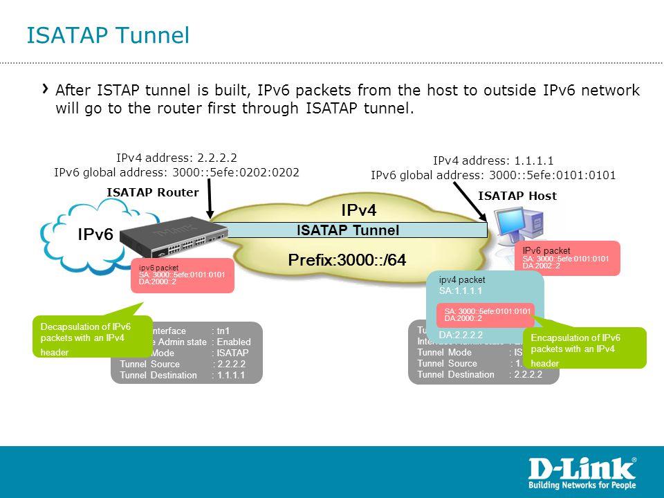 ISATAP Tunnel ISATAP Router ISATAP Host IPv4 ISATAP Tunnel IPv6 Prefix:3000::/64 IPv4 address: 1.1.1.1 IPv6 global address: 3000::5efe:0101:0101 IPv4