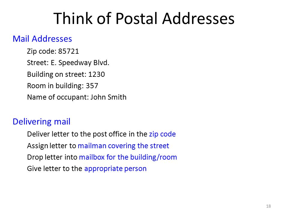Think of Postal Addresses 18 Mail Addresses Zip code: 85721 Street: E.