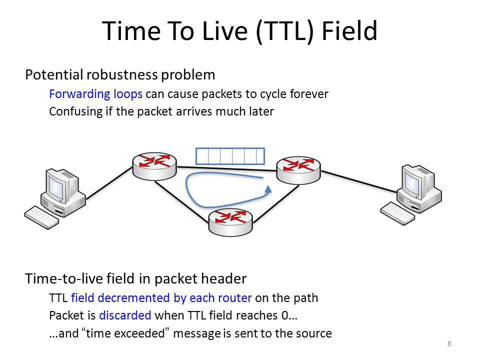 Time To Live (TTL) Field 8 Potential robustness problem Forwarding loops can cause packets to cycle forever Confusing if the packet arrives much later Time-to-live field in packet header TTL field decremented by each router on the path Packet is discarded when TTL field reaches 0… …and time exceeded message is sent to the source