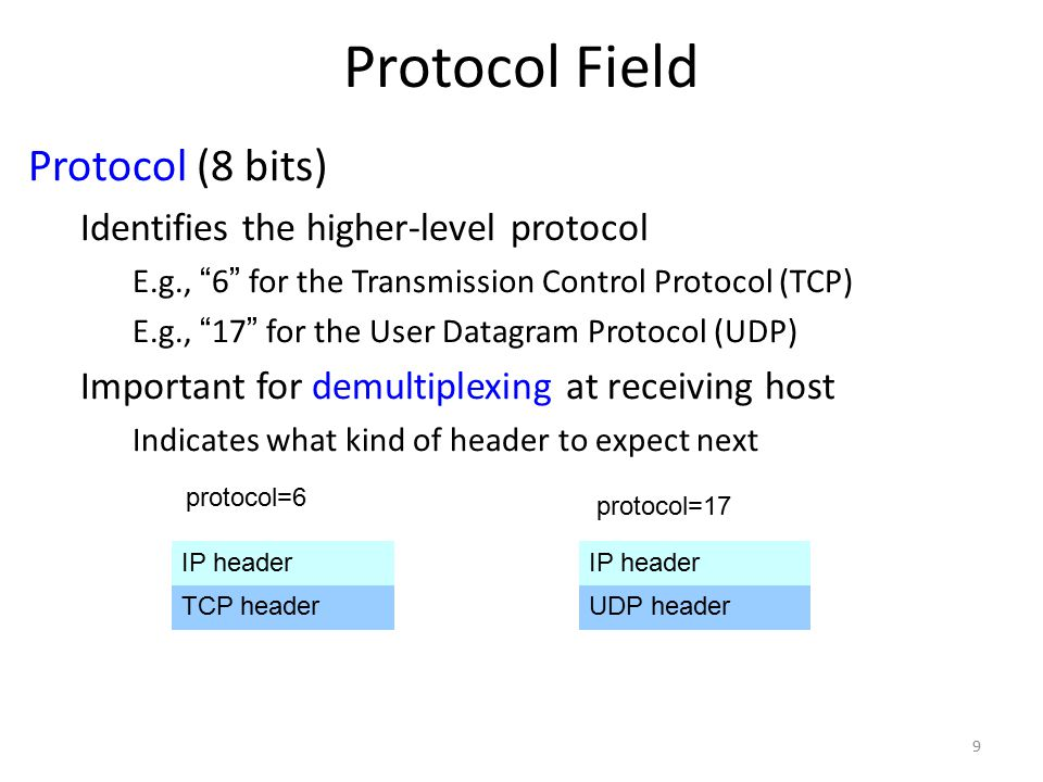 Protocol Field 9 Protocol (8 bits) Identifies the higher-level protocol E.g., 6 for the Transmission Control Protocol (TCP) E.g., 17 for the User Datagram Protocol (UDP) Important for demultiplexing at receiving host Indicates what kind of header to expect next IP header TCP headerUDP header protocol=6 protocol=17