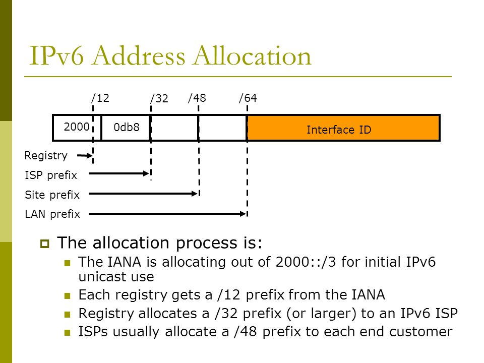 2000 0db8 ISP prefix Site prefix LAN prefix /32 /48/64 Registry /12 Interface ID IPv6 Address Allocation  The allocation process is: The IANA is allocating out of 2000::/3 for initial IPv6 unicast use Each registry gets a /12 prefix from the IANA Registry allocates a /32 prefix (or larger) to an IPv6 ISP ISPs usually allocate a /48 prefix to each end customer