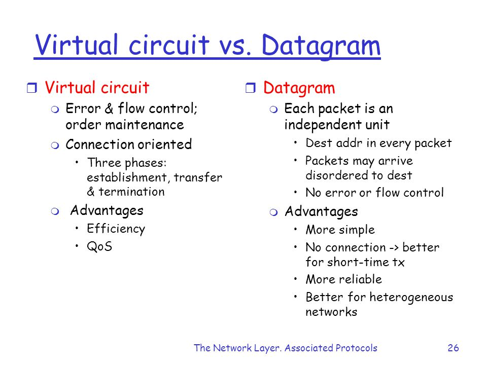 The Network Layer. Associated Protocols26 Virtual circuit vs.
