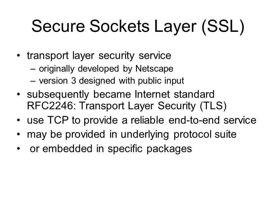 SSL Protocol Stack