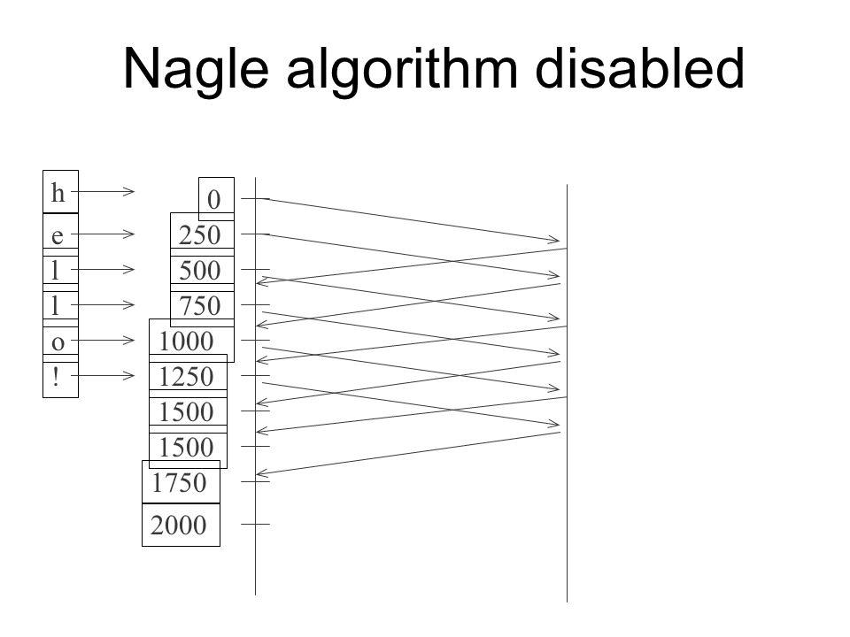0 250 500 750 1000 1250 1500 1750 2000 h e l l o ! Nagle algorithm disabled