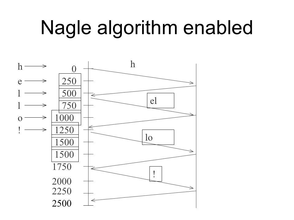 Nagle algorithm enabled 0 250 500 750 1000 1250 1500 1750 2000 h e l l o ! 2250 2500 h el lo !
