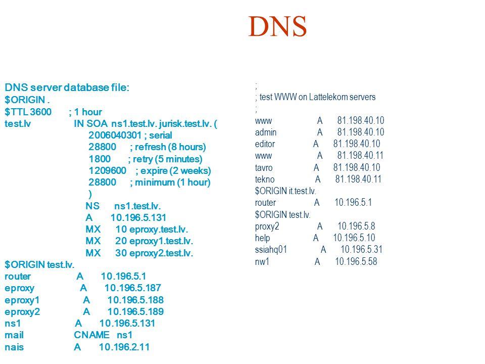 DNS DNS server database file: $ORIGIN.$TTL 3600 ; 1 hour test.lv IN SOA ns1.test.lv.