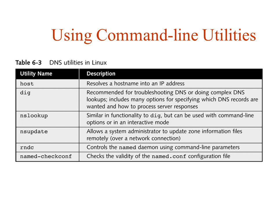 Using Command-line Utilities