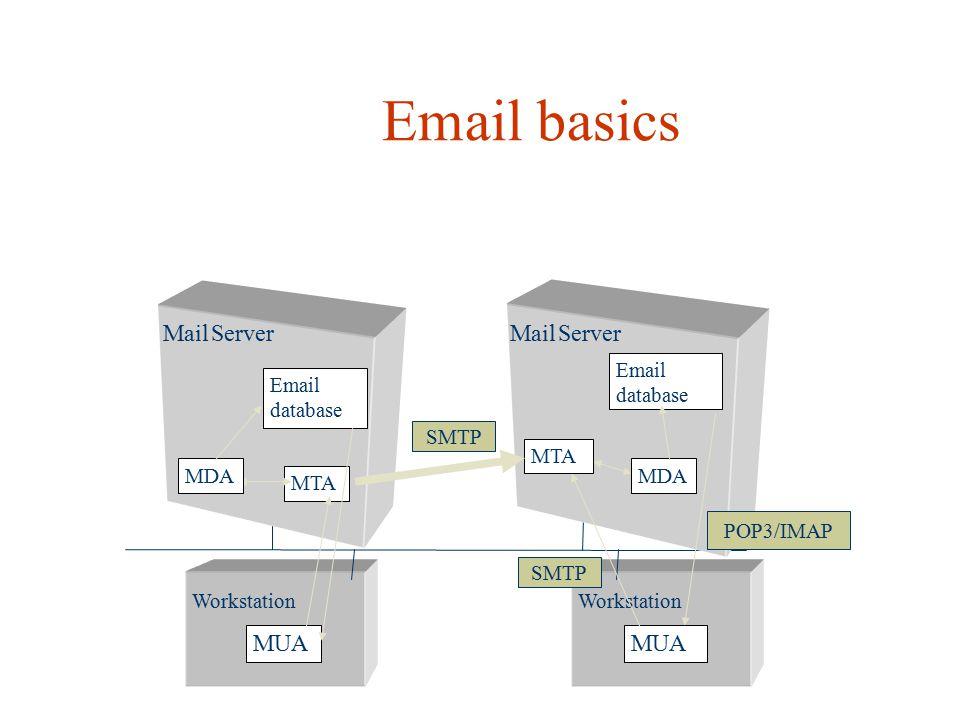 Email basics Workstation MUA Mail Server MTA Email database Mail Server MTA Email database MDA Workstation MUA POP3/IMAP SMTP
