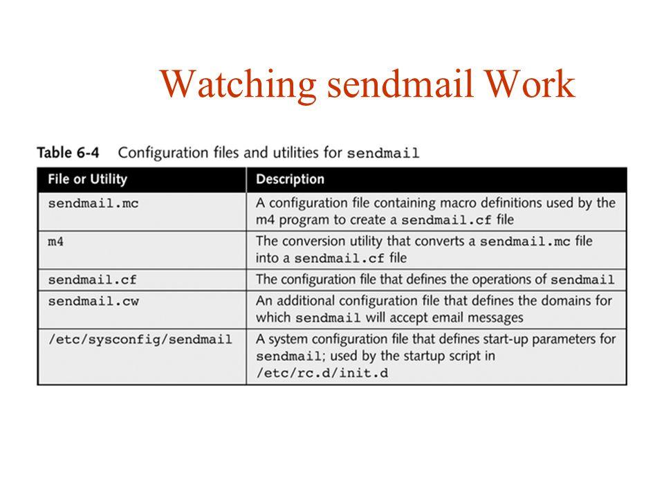 Watching sendmail Work