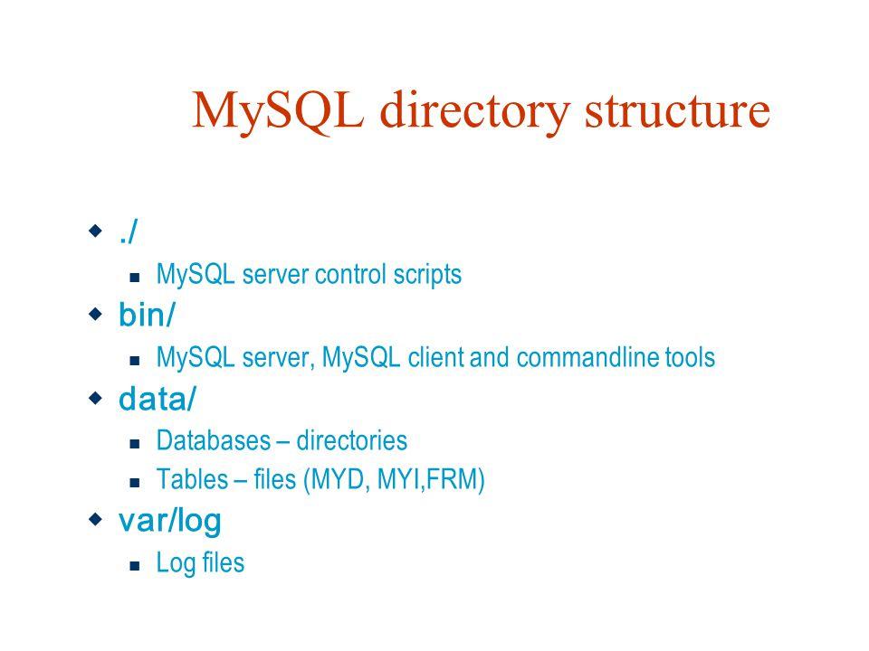 MySQL directory structure ./ MySQL server control scripts  bin/ MySQL server, MySQL client and commandline tools  data/ Databases – directories Tables – files (MYD, MYI,FRM)  var/log Log files