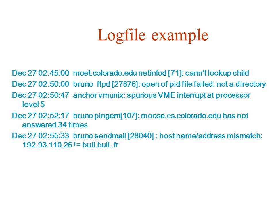 Logfile example Dec 27 02:45:00 moet.colorado.edu netinfod [71]: cann't lookup child Dec 27 02:50:00 bruno ftpd [27876]: open of pid file failed: not a directory Dec 27 02:50:47 anchor vmunix: spurious VME interrupt at processor level 5 Dec 27 02:52:17 bruno pingem[107]: moose.cs.colorado.edu has not answered 34 times Dec 27 02:55:33 bruno sendmail [28040] : host name/address mismatch: 192.93.110.26 != bull.bull..fr