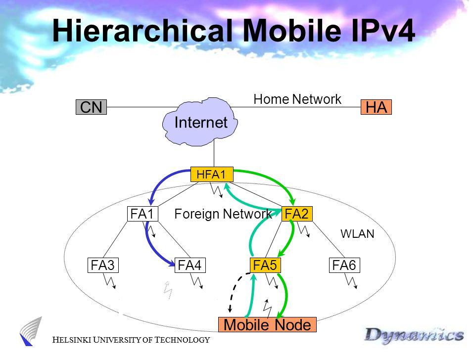 H ELSINKI U NIVERSITY OF T ECHNOLOGY Hierarchical Mobile IPv4 CNHA Internet Home Network WLAN FA5 FA2 HFA1 FA1 FA4FA3FA6FA4 Mobile Node FA5 FA2 SFA FA2 FA5 FA1 FA4 HFA1 Foreign Network H ELSINKI U NIVERSITY OF T ECHNOLOGY Mobile Node