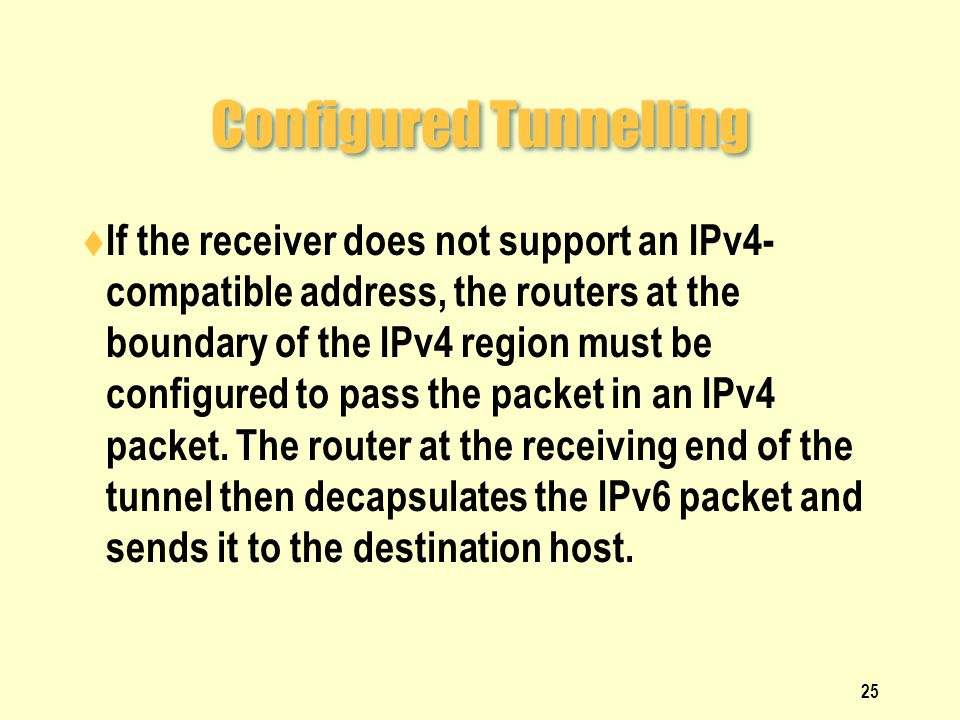 Configured Tunnelling  If the receiver does not support an IPv4- compatible address, the routers at the boundary of the IPv4 region must be configured to pass the packet in an IPv4 packet.
