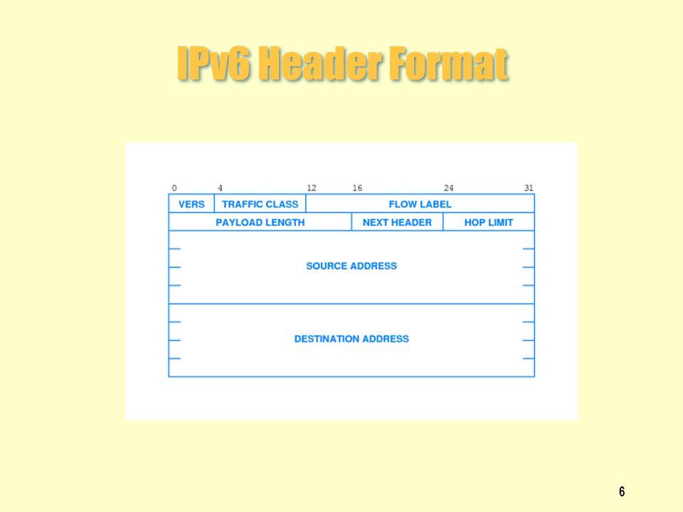 IPv6 Header Format 6