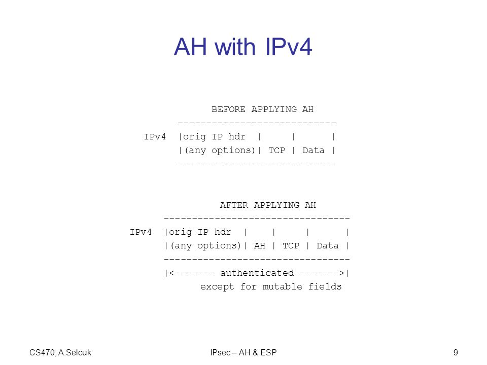 CS470, A.SelcukIPsec – AH & ESP9 AH with IPv4 BEFORE APPLYING AH ---------------------------- IPv4 |orig IP hdr | | | |(any options)| TCP | Data | ---------------------------- AFTER APPLYING AH --------------------------------- IPv4 |orig IP hdr | | | | |(any options)| AH | TCP | Data | --------------------------------- | | except for mutable fields