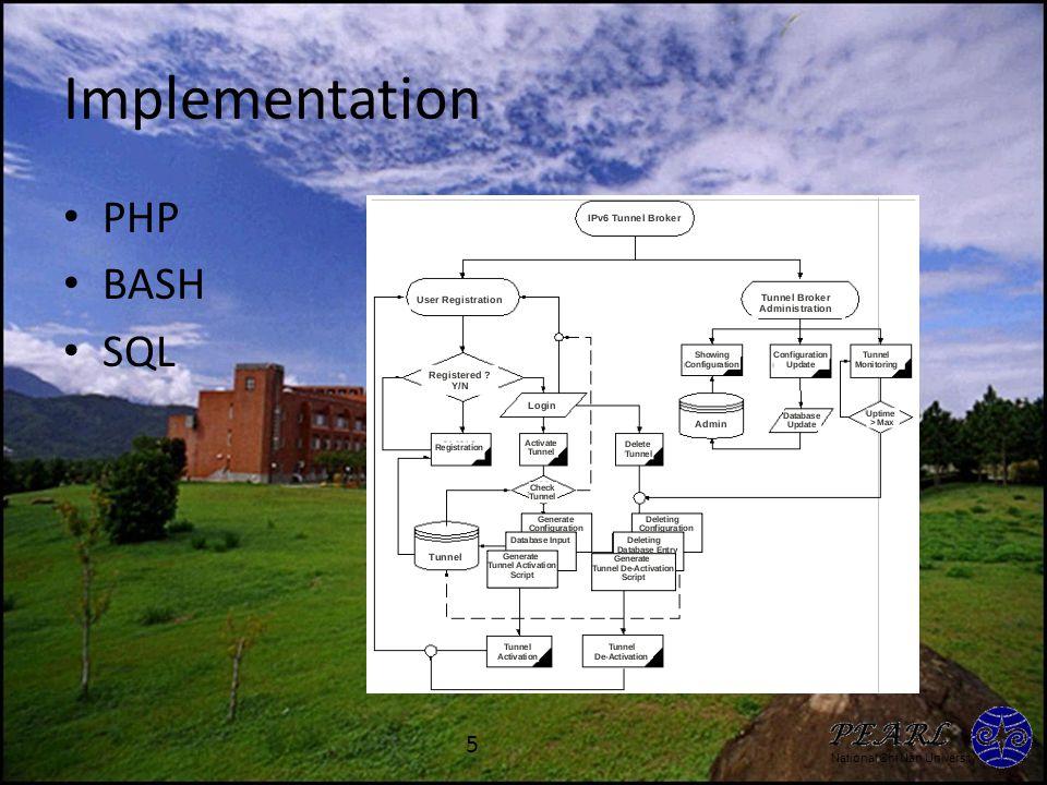 National Chi Nan University Implementation Testing environment – Tunnel – Pure IPv4 – Pure IPv6 6