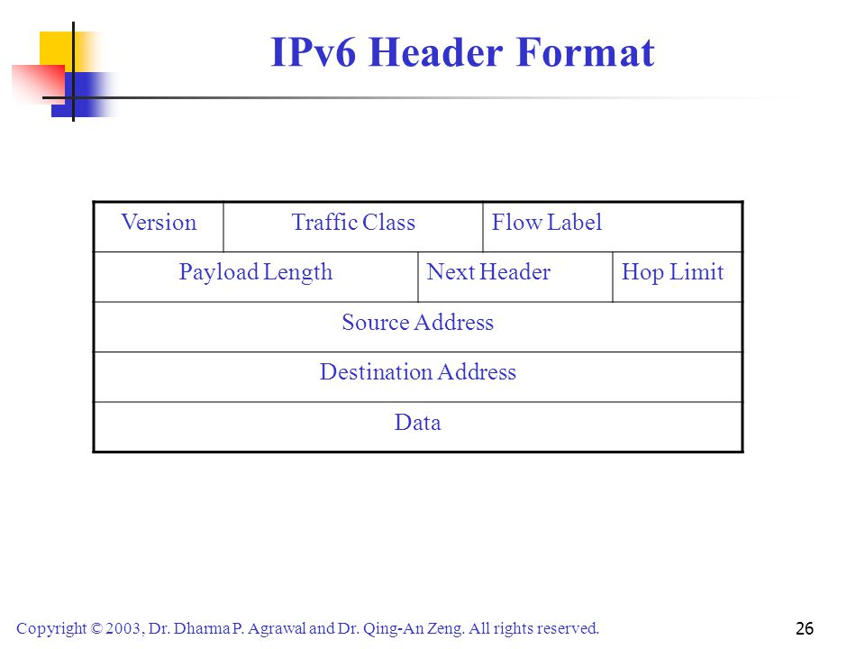 Copyright © 2003, Dr. Dharma P. Agrawal and Dr. Qing-An Zeng. All rights reserved. 26 IPv6 Header Format VersionTraffic ClassFlow Label Payload Length