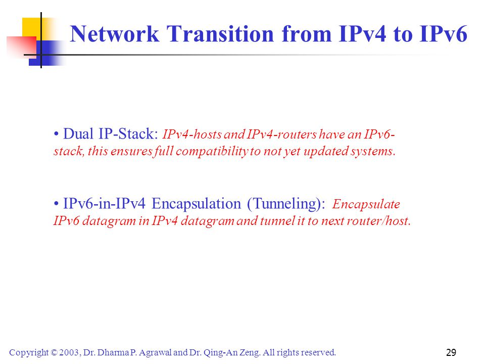 Copyright © 2003, Dr. Dharma P. Agrawal and Dr. Qing-An Zeng. All rights reserved. 29 Network Transition from IPv4 to IPv6 Dual IP-Stack: IPv4-hosts a