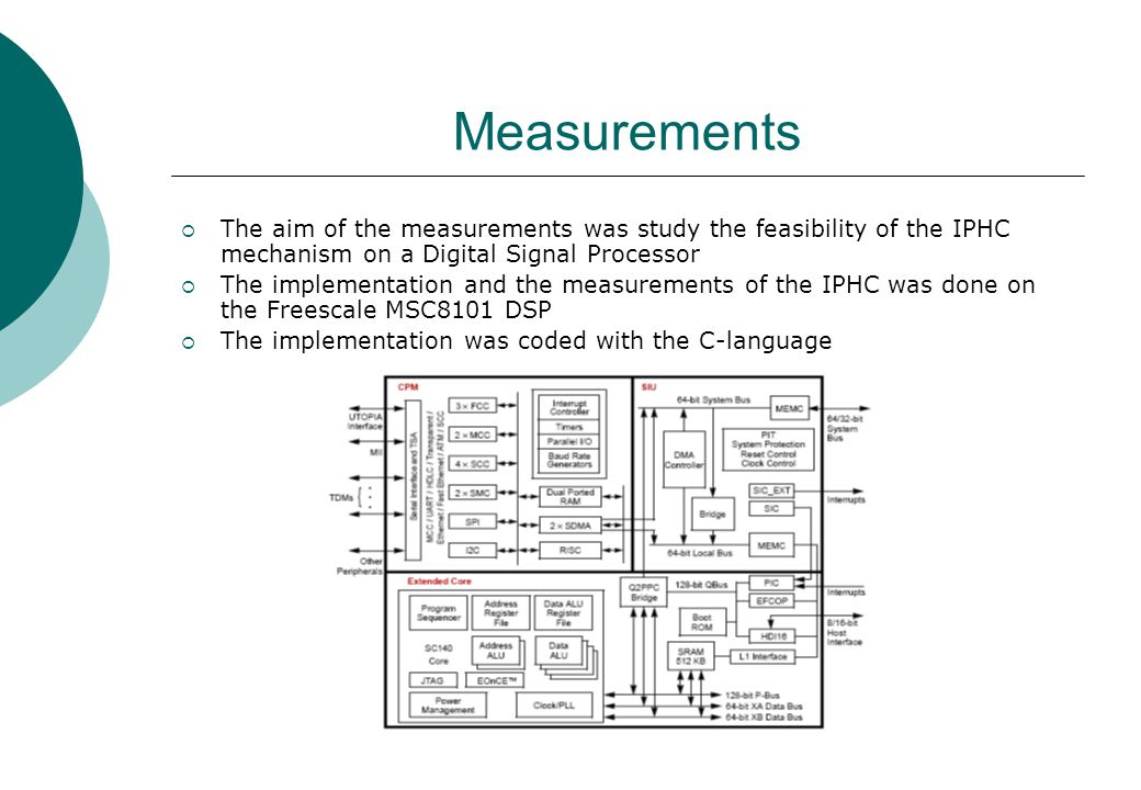 Measurements  The aim of the measurements was study the feasibility of the IPHC mechanism on a Digital Signal Processor  The implementation and the measurements of the IPHC was done on the Freescale MSC8101 DSP  The implementation was coded with the C-language