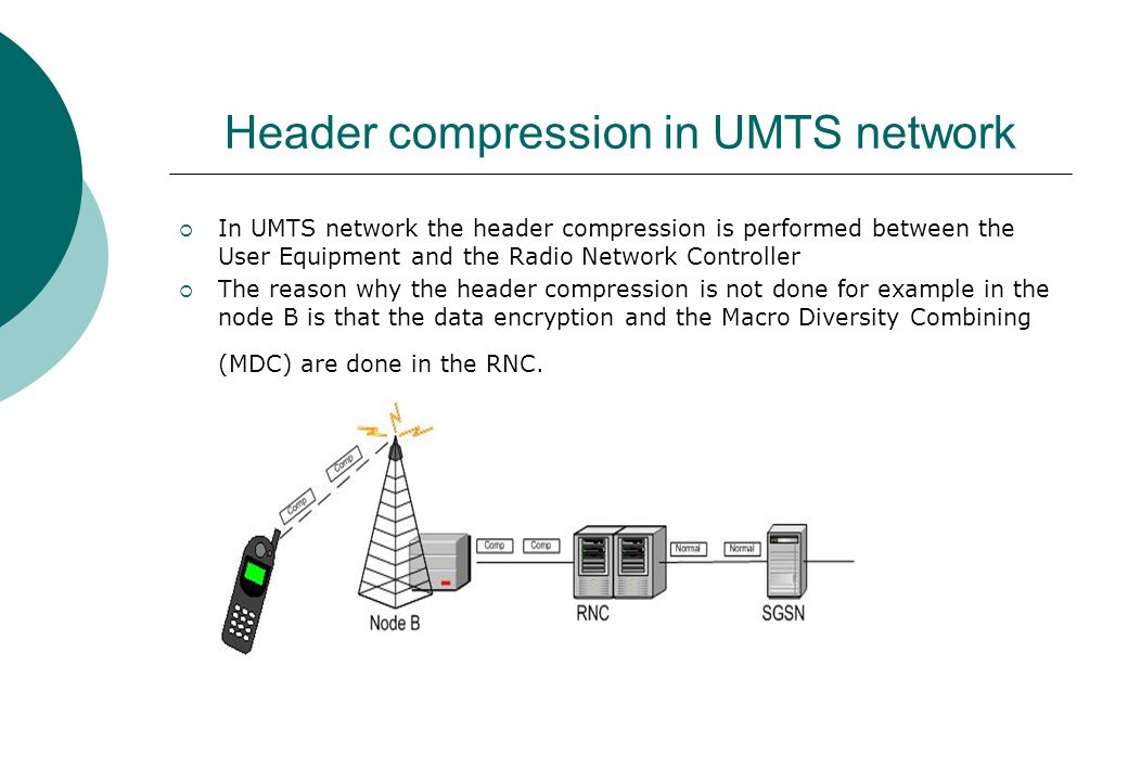 Header compression in UMTS network  In UMTS network the header compression is performed between the User Equipment and the Radio Network Controller  The reason why the header compression is not done for example in the node B is that the data encryption and the Macro Diversity Combining (MDC) are done in the RNC.