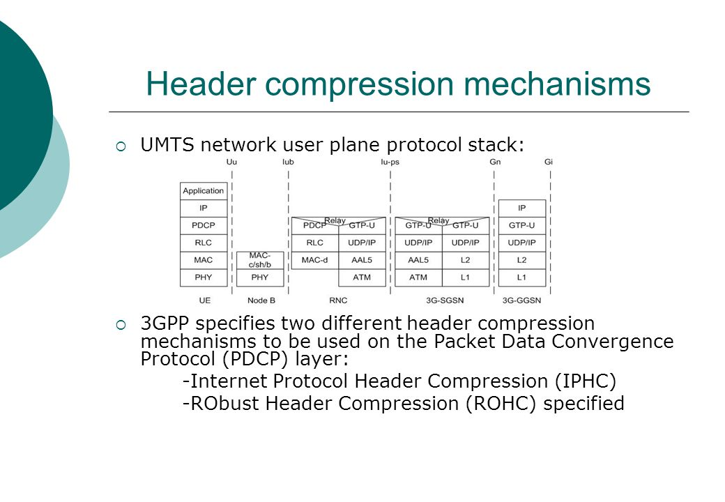 Header compression mechanisms  UMTS network user plane protocol stack:  3GPP specifies two different header compression mechanisms to be used on the Packet Data Convergence Protocol (PDCP) layer: -Internet Protocol Header Compression (IPHC) -RObust Header Compression (ROHC) specified