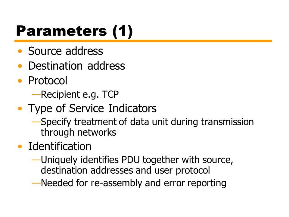 Parameters (1) Source address Destination address Protocol —Recipient e.g.