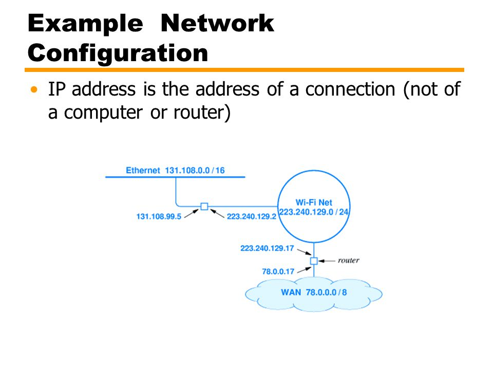 Example Network Configuration IP address is the address of a connection (not of a computer or router)
