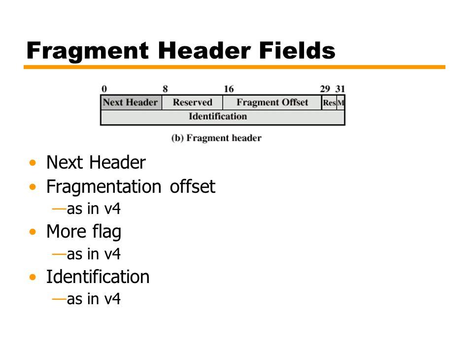 Fragment Header Fields Next Header Fragmentation offset —as in v4 More flag —as in v4 Identification —as in v4