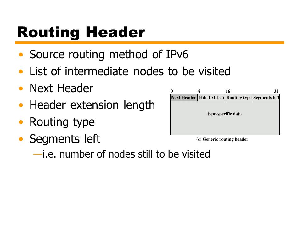 Routing Header Source routing method of IPv6 List of intermediate nodes to be visited Next Header Header extension length Routing type Segments left —i.e.