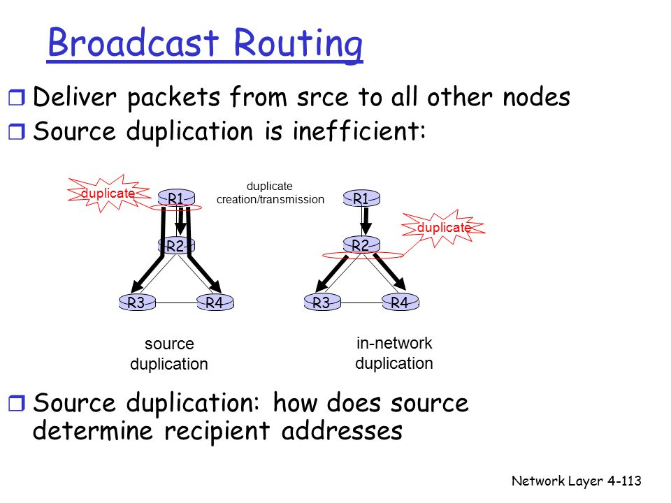 Network Layer4-113 R1 R2 R3R4 source duplication R1 R2 R3R4 in-network duplication duplicate creation/transmission duplicate Broadcast Routing r Deliver packets from srce to all other nodes r Source duplication is inefficient: r Source duplication: how does source determine recipient addresses