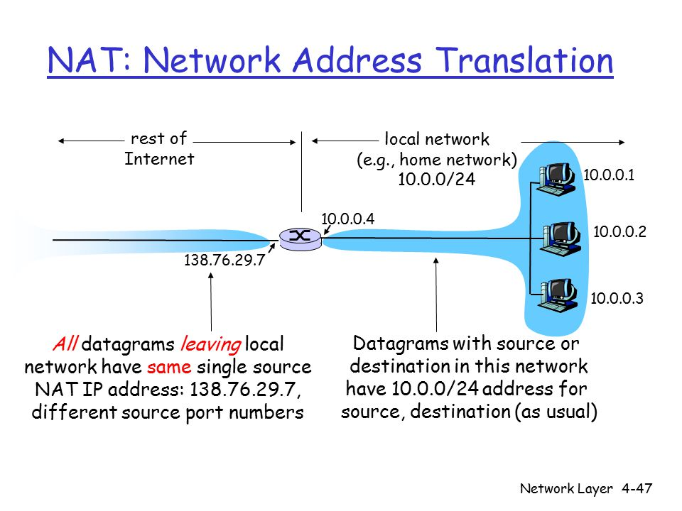 Network Layer4-47 NAT: Network Address Translation 10.0.0.1 10.0.0.2 10.0.0.3 10.0.0.4 138.76.29.7 local network (e.g., home network) 10.0.0/24 rest of Internet Datagrams with source or destination in this network have 10.0.0/24 address for source, destination (as usual) All datagrams leaving local network have same single source NAT IP address: 138.76.29.7, different source port numbers